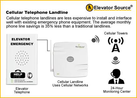 Elevator Phone Line Cost Savings